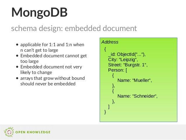 how to draw mongodb schema