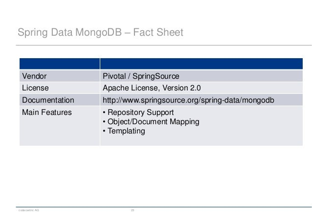 codecentric AG 23 Spring Data MongoDB – Fact Sheet Vendor Pivotal / SpringSource License Apache License, Version 2.0 Docum...
