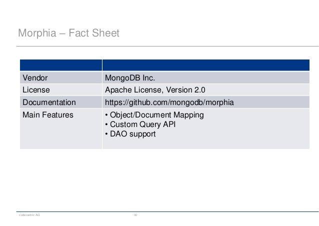 codecentric AG 32 Morphia – Fact Sheet Vendor MongoDB Inc. License Apache License, Version 2.0 Documentation https://githu...