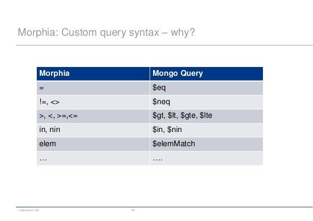 codecentric AG 36 Morphia: Custom query syntax – why? Morphia Mongo Query = $eq !=, <> $neq >, <, >=,<= $gt, $lt, $gte, $l...