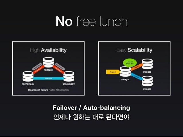 The MongoDB Strikes Back / MongoDB 의 역습 Slide 45