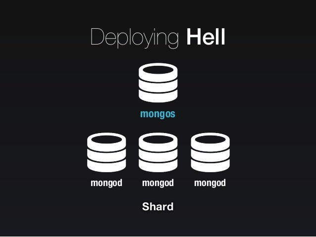 Deploying Hell mongos mongod mongod Shard mongod mongos mongos Config servers mongod mongodmongod