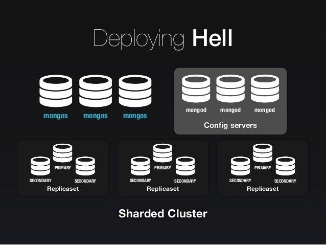 """Deploying Hell •목적에 맞는 """"적절한"""" 설계가 필요. •실시간으로 처리해야 하는 데이터 크기는? •단순히 Shard node를 추가한다고 해서 병 렬 처리량이 늘어나는 것은 아니다. •SSD / RAM 추가..."""