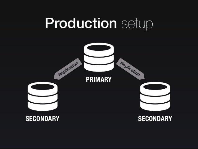 Production setup •하드웨어는 그대로. •MongoDB 버전업에 따라 콜렉션을 나눔. •기존에는 하나의 콜렉션에 모두 넣기. •로그를 남기는 앱과 로그 종류에 따라 서 로 다른 콜렉션에 남기도록 변경. •용...