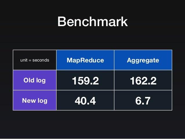 The MongoDB Strikes Back / MongoDB 의 역습 Slide 89
