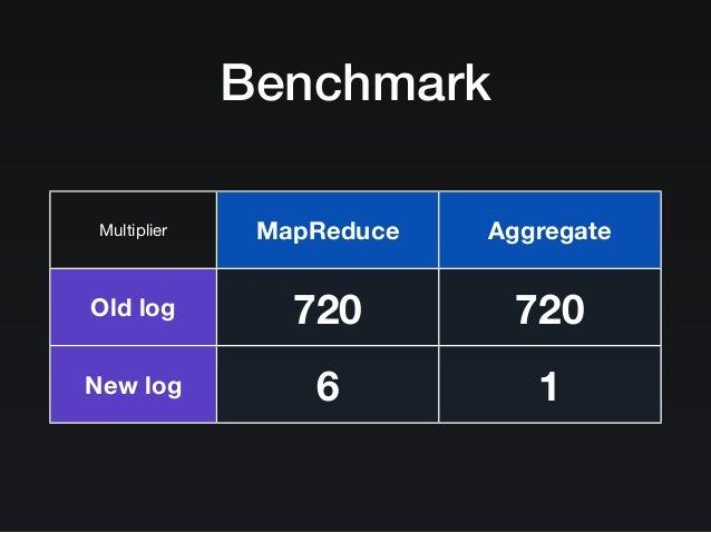 The MongoDB Strikes Back / MongoDB 의 역습 Slide 92