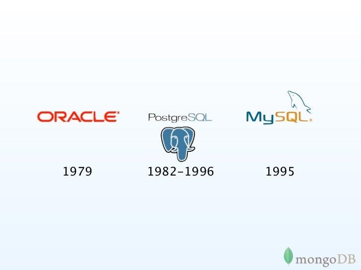Cloud in 1995(Windows 95 cloud wallpaper)