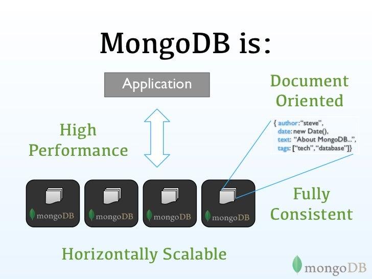 Database Landscape