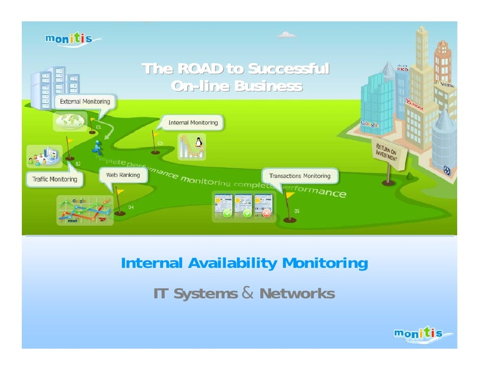 The ROAD to Successful      On-line Business     Internal Availability Monitoring     IT Systems & Networks