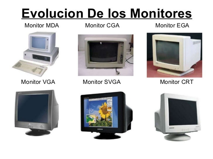 Monitor - Medidas de monitores para pc ...
