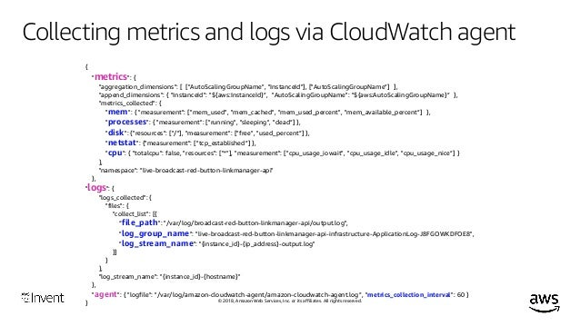 Monitor All Your Things: Amazon CloudWatch in Action with