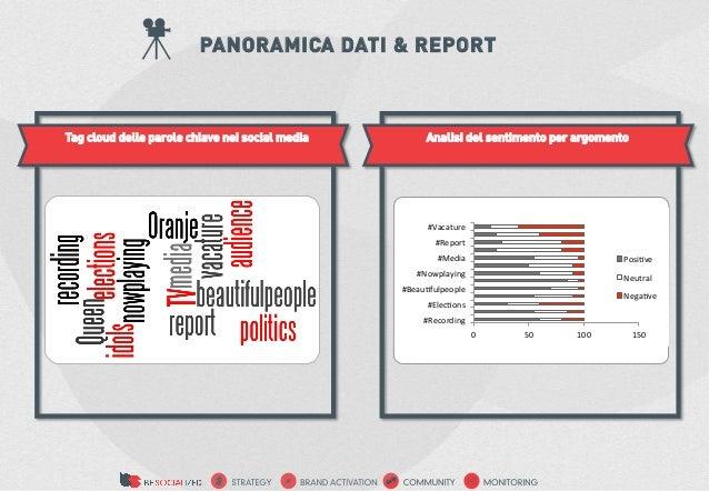 PANORAMICA DATI & REPORTTag cloud delle parole chiave nei social media          Analisi del sentimento per argomento      ...