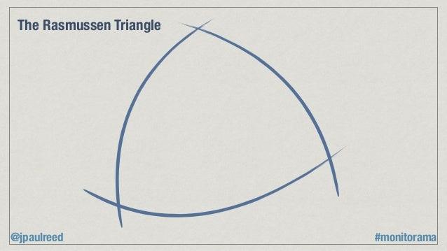 The Rasmussen Triangle @jpaulreed #monitorama
