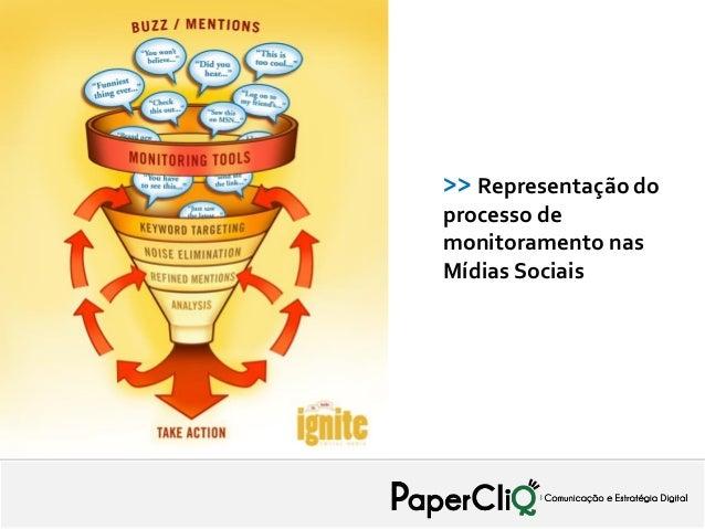 >> Representação doprocesso demonitoramento nasMídias Sociais