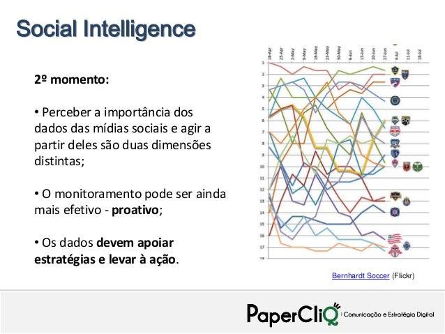 Social Intelligence 2º momento: • Perceber a importância dos dados das mídias sociais e agir a partir deles são duas dimen...