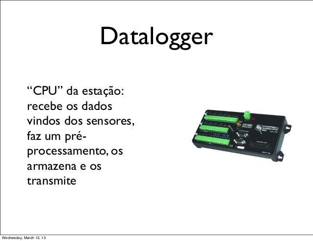 """Datalogger             """"CPU"""" da estação:             recebe os dados             vindos dos sensores,             faz um p..."""