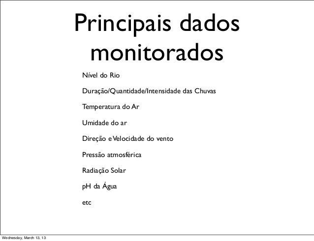Principais dados                           monitorados                          Nível do Rio                          Dura...