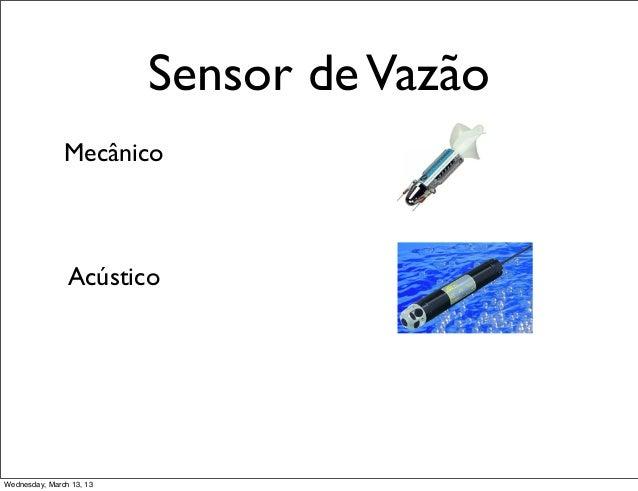 Sensor de Vazão               Mecânico                AcústicoWednesday, March 13, 13