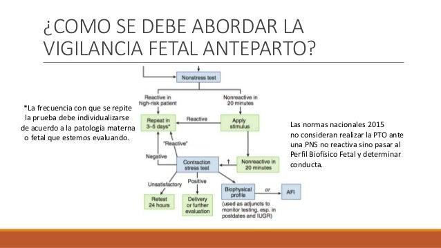 BIBLIOGRAFÍA 1. ACOG PRACTICE BULLETIN: Intrapartum Fetal Heart Rate Monitoring: Nomenclature, Interpretation, and General...