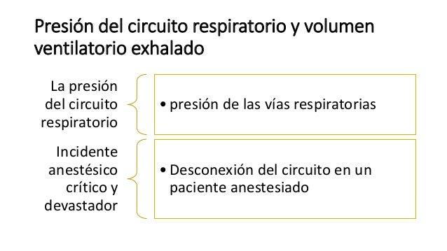 Circuito Respiratorio : Monitoreo perioperatorio cardio respiratorio