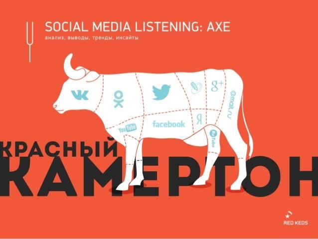 Мониторинг социальных медиа AXE