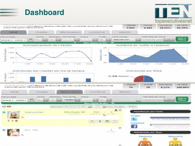 TEN Digital - Social Media Monitoring Slide 3