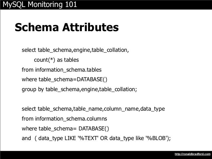 MySQL Monitoring 101      Schema Attributes      select table_schema,engine,table_collation,          count(*) as tables  ...