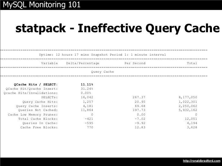 MySQL Monitoring 101         statpack - Ineffective Query Cache ==========================================================...