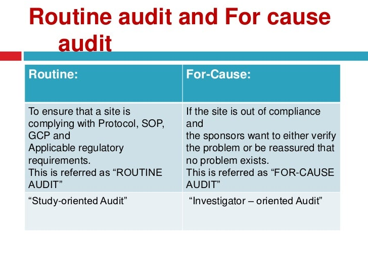 an analysis of auditing involves investigating a firms activities Auditing in the public sector involves looking at  of preventing fraudulent activities of public officers auditing has  firms of accountants have .