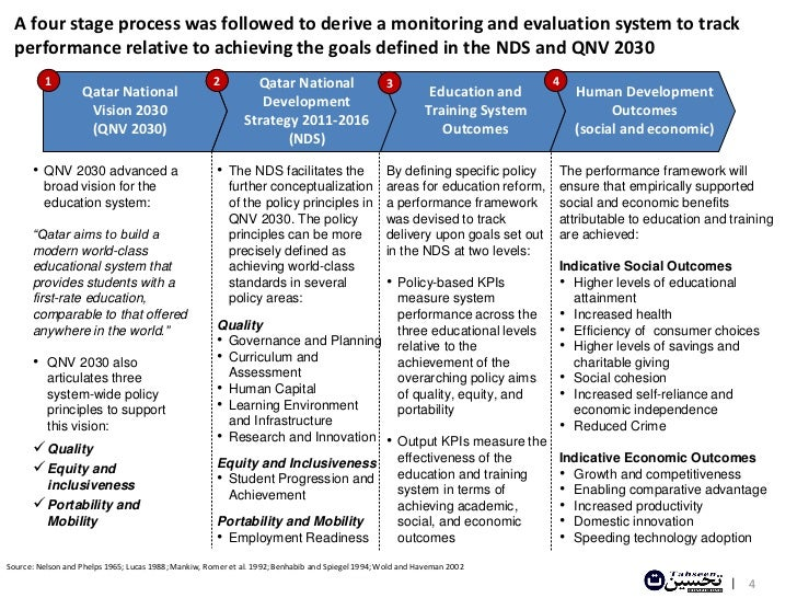 systems processes education and training help Structural indicators for monitoring education and training systems in europe 2015 eurydice background report to the education and training monitor 2015.