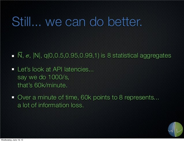 Still... we can do better.N̅, 𝜎,  N , q(0,0.5,0.95,0.99,1) is 8 statistical aggregatesLet's look at API latencies...say we...