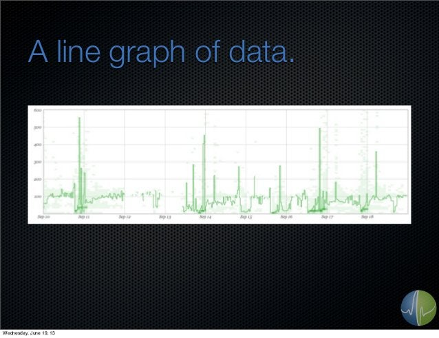 A line graph of data.Wednesday, June 19, 13