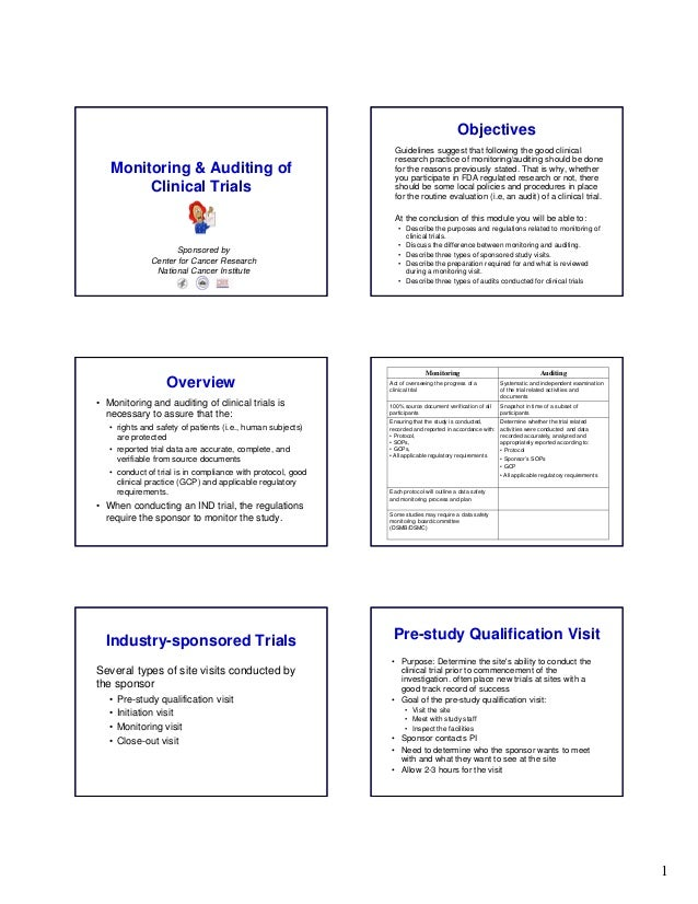 Objectives Monitoring & Auditing of Clinical Trials  Guidelines suggest that following the good clinical research practice...