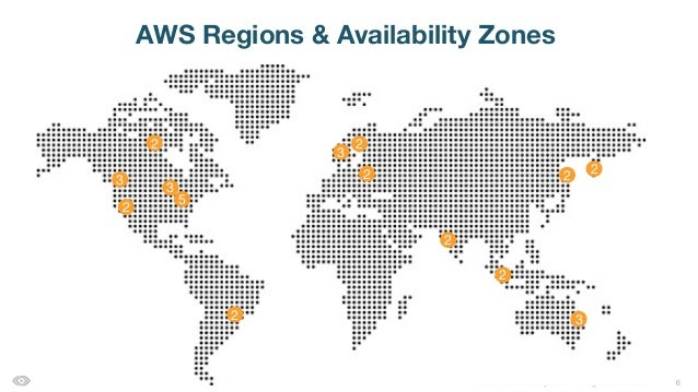 Monitoring connectivity to AWS