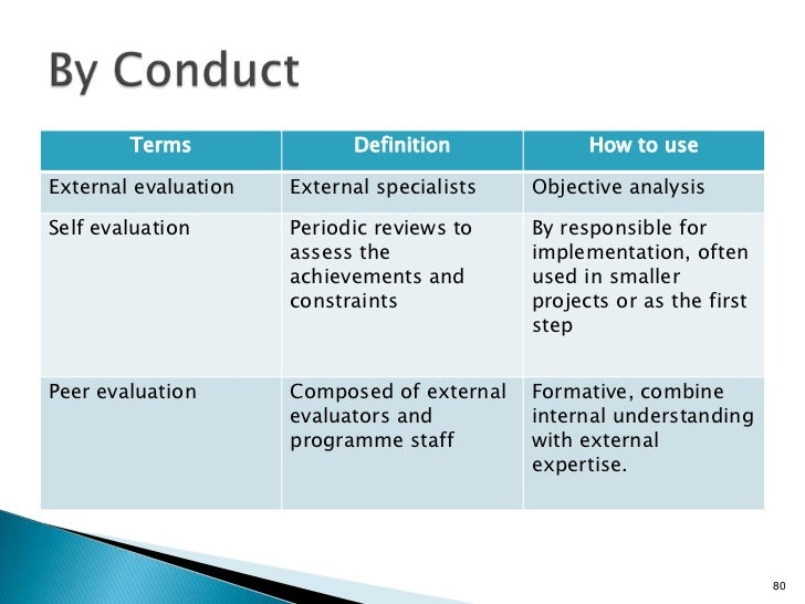 monitoring budget implementation and evaluation presentation A monitoring and evaluation (m&e) plan is a guide as to what you should evaluate, what information you need, and who you are evaluating for the plan outlines the key.