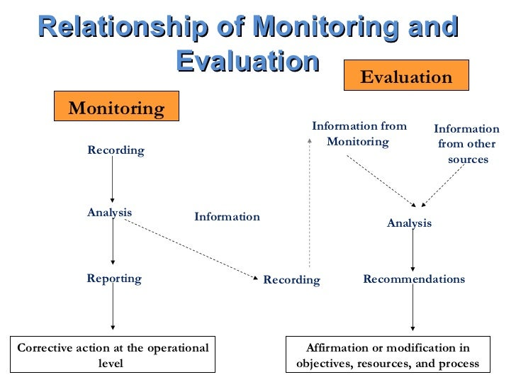 """an analysis of the effects of computer monitoring in the workplace Exploring the ethics of employee monitoring can help you to  this article will  explore the ethics, legal considerations, and impacts of employee monitoring   up to 2 hours a day using their work computers for personal surfing  security by  its nature must be utilitarian, meaning the """"ends justify the means""""."""
