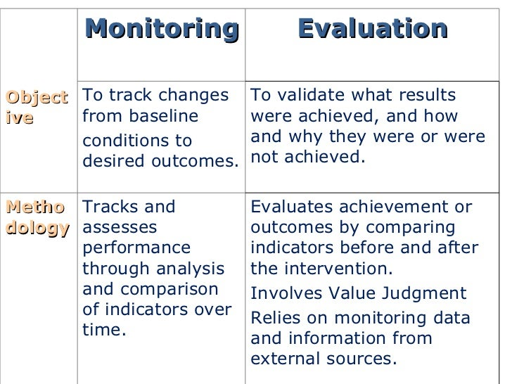 difference between monitoring and evaluation 31