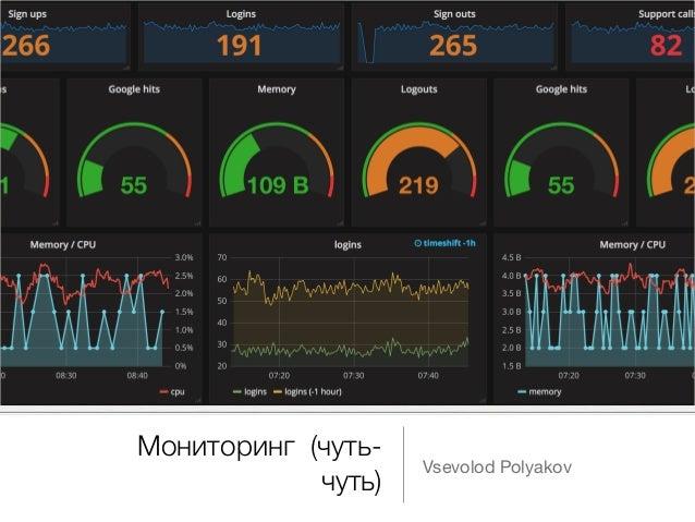 Мониторинг (чуть- чуть) Vsevolod Polyakov