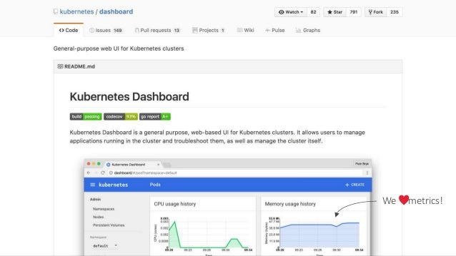 Example: Heapster (standalone) source Kubernetes REST client Kubernetes Dashboard via built-in client