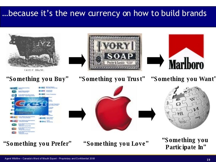 "…because it's the new currency on how to build brands "" Something you Buy"" "" Something you Trust"" "" Something you Want"" "" ..."