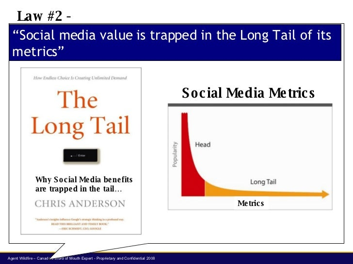 """Social media value is trapped in the Long Tail of its metrics"" Law #2 -  Social Media Metrics Metrics Why Social Media be..."