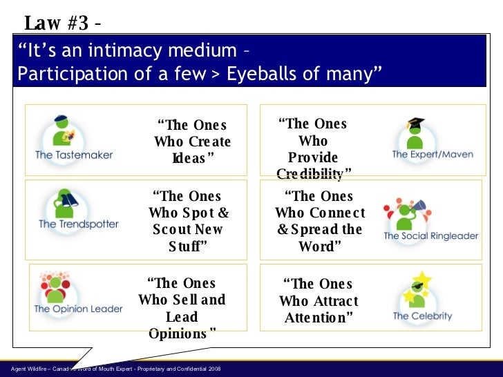 """""""It's an intimacy medium –  Participation of a few > Eyeballs of many"""" Law #3 -  """" The Ones Who Create Ideas"""" """" The Ones W..."""