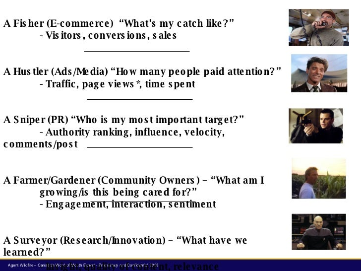 "The Influencers –  6 Archetypes A Fisher (E-commerce)  ""What's my catch like?"" - Visitors, conversions, sales A Hustler (A..."