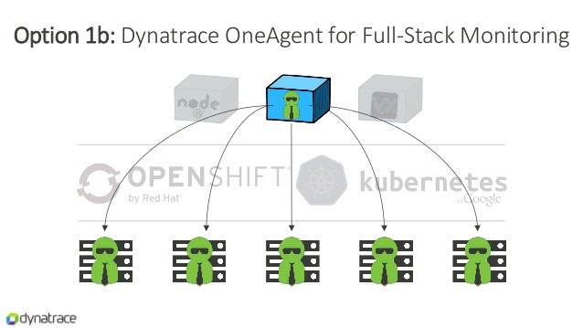 Monitoring Microservices At Scale On Openshift Openshift