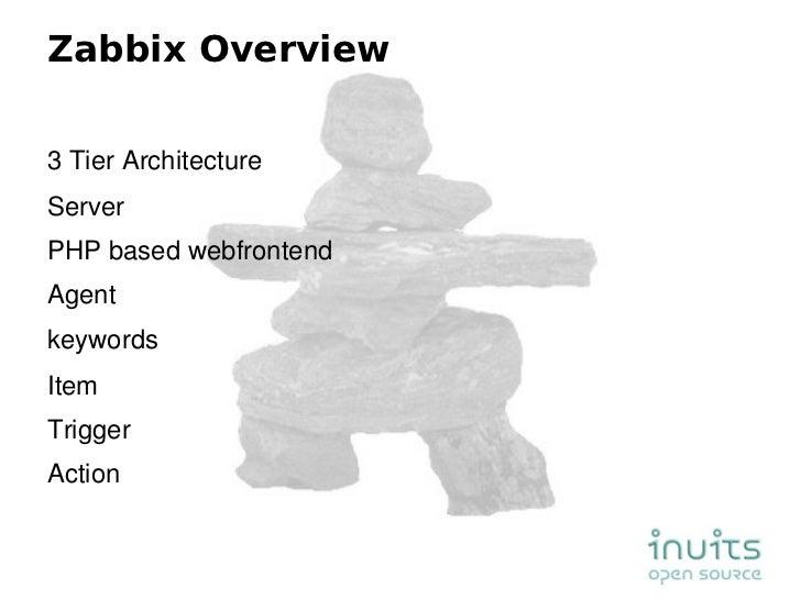 Open source monitoring tools shootout for Architecture zabbix