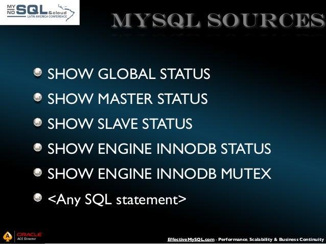 User Interface  EffectiveMySQL.com - Performance, Scalability & Business Continuity