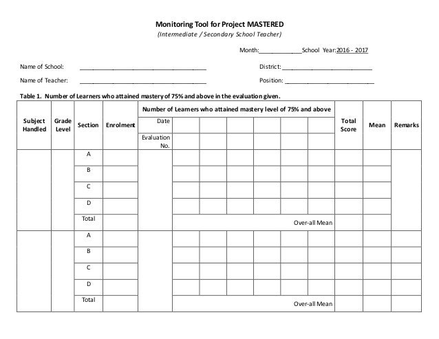 Unit 12 it technical support assignment 2