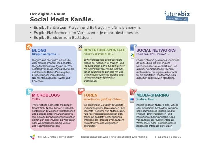 Der digitale RaumSocial Media Kanäle.! Es gibt Kanäle zum Fragen und Beitragen – oftmals anonym.! Es gibt Plattformen zu...