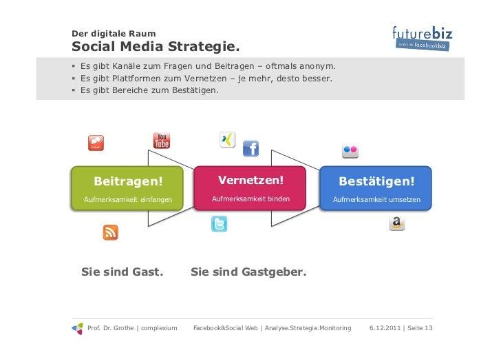 Der digitale RaumSocial Media Strategie.! Es gibt Kanäle zum Fragen und Beitragen – oftmals anonym.! Es gibt Plattformen...