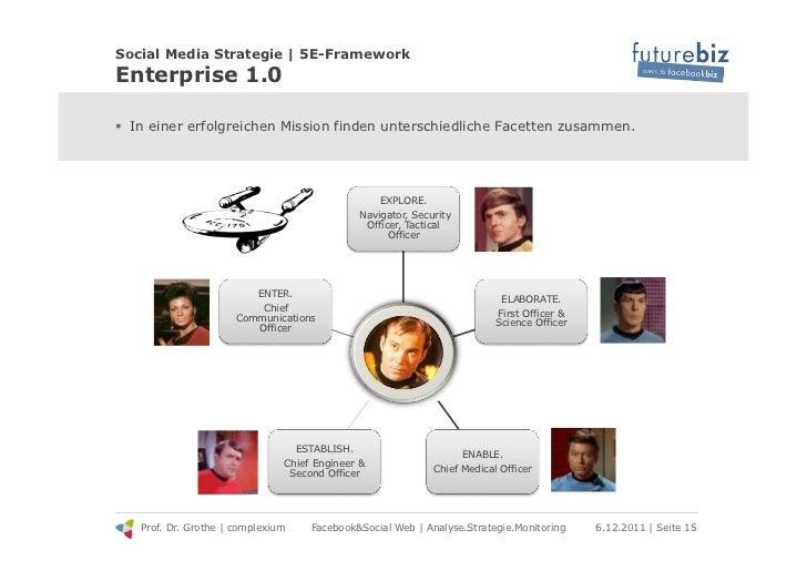 Social Media Strategie | 5E-FrameworkEnterprise 1.0! In einer erfolgreichen Mission finden unterschiedliche Facetten zusa...